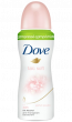 DOVE DEO SPRAY 100 ML TALC SOFT